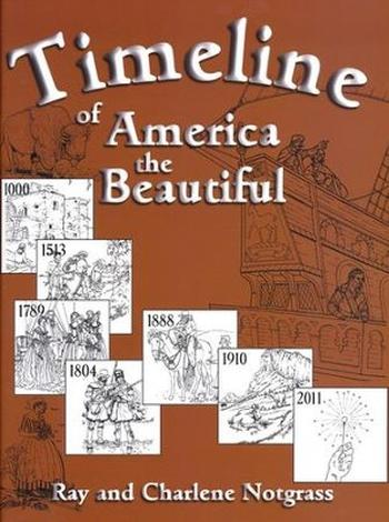 Timeline of America the Beautiful by